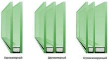 Конструктивные особенности стеклопакетов