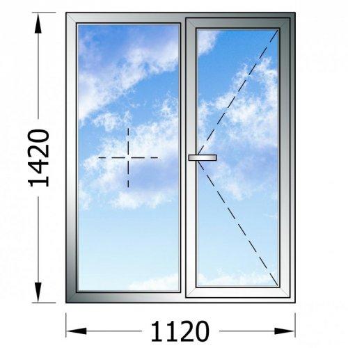 Размеры пластиковых окон